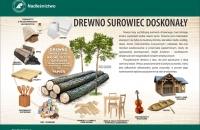 drewno surowiec doskonaly